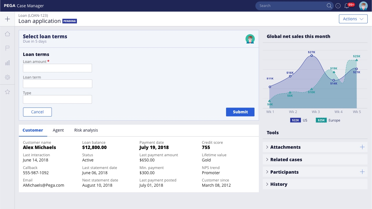 Perform harness in Pega, showing UI Kit and design